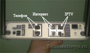 Задняя панель NTP-RG-1402G-W