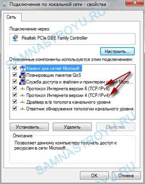 Форматы IP-адресов