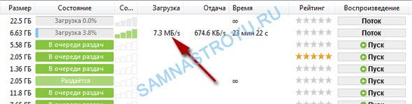 7,3 Мбайт/с умножаем на 8, и получаем скорость 58,4 Мбит/с