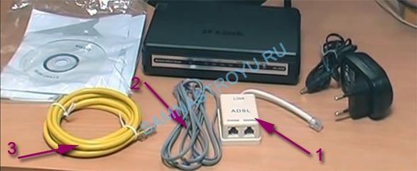 Комплектация ADSL-модема